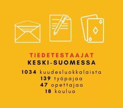 Tiedetestaajat Keski-Suomessa #tiedetestaajat